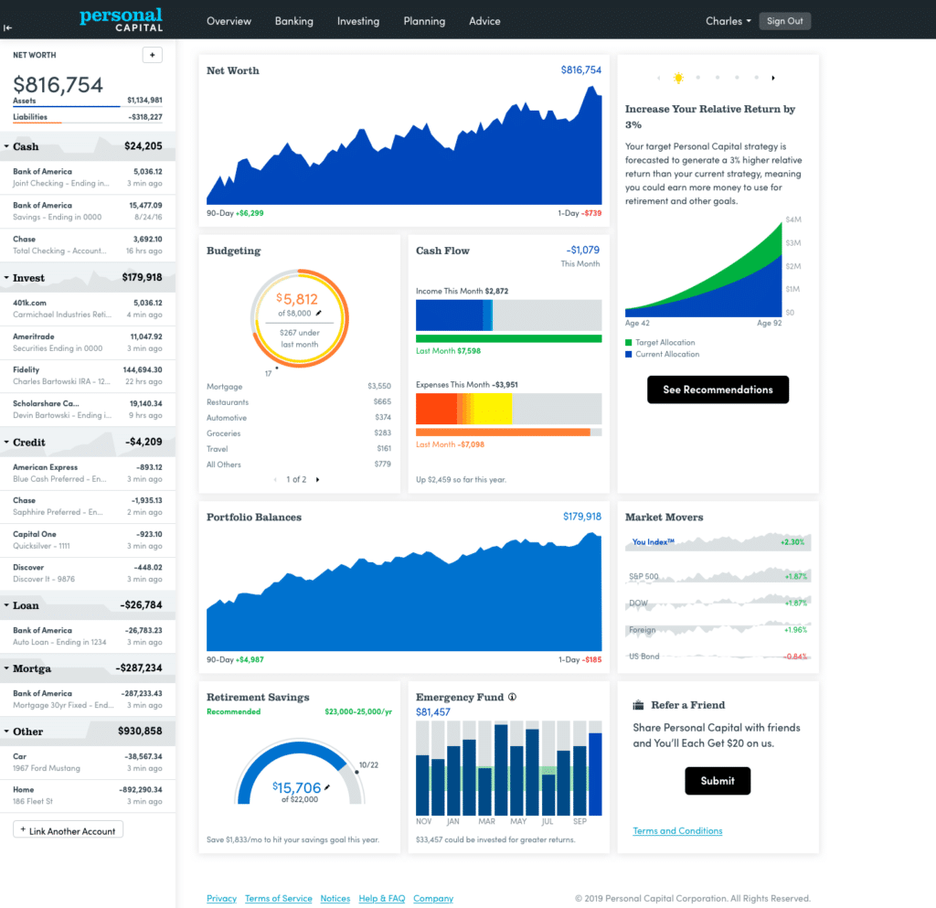 Personal Capital Financial Dashboard