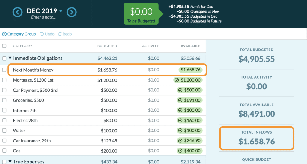 YNAB budgeting alternative to Quicken